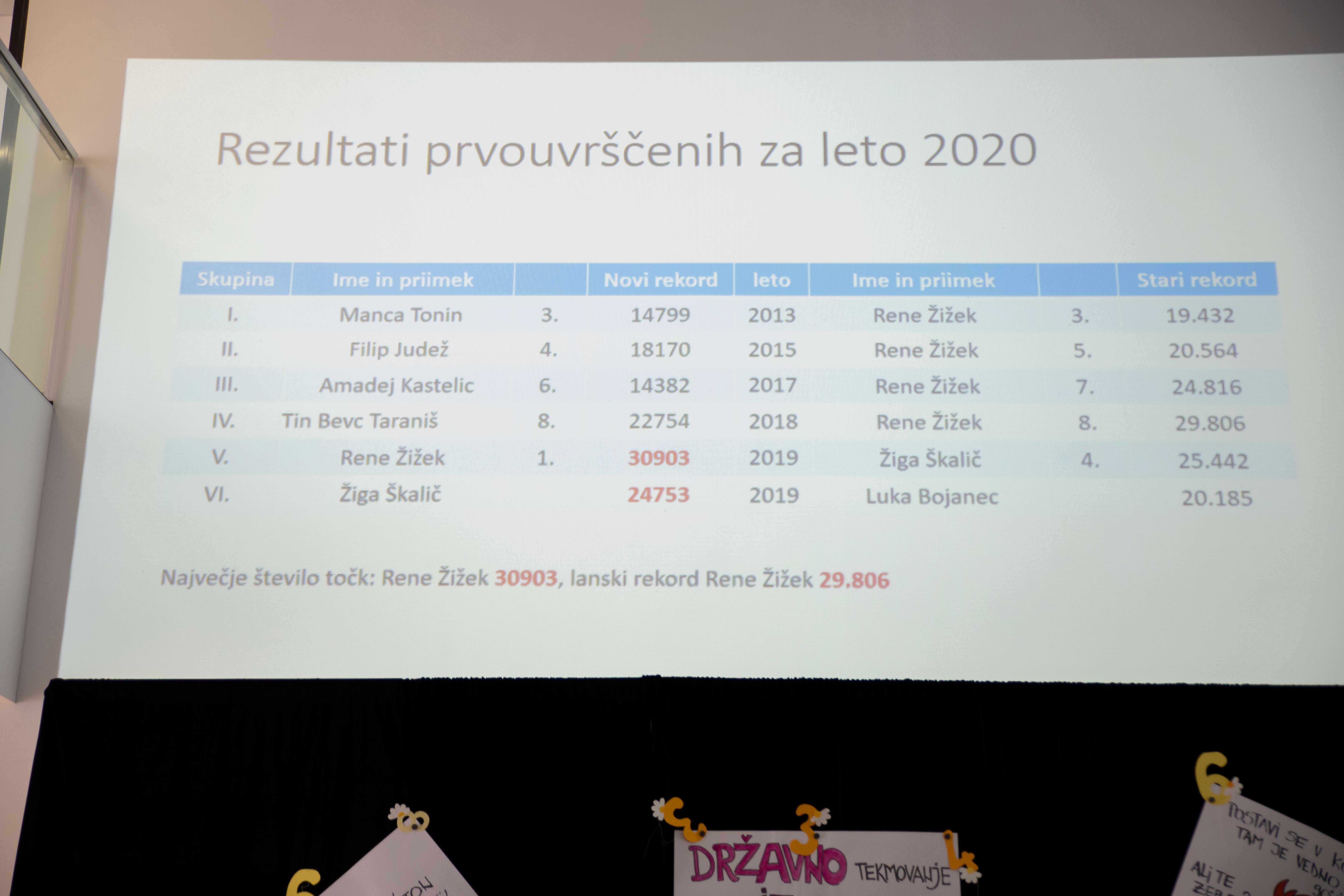 hitro_racunanje_litija_2-2020_302